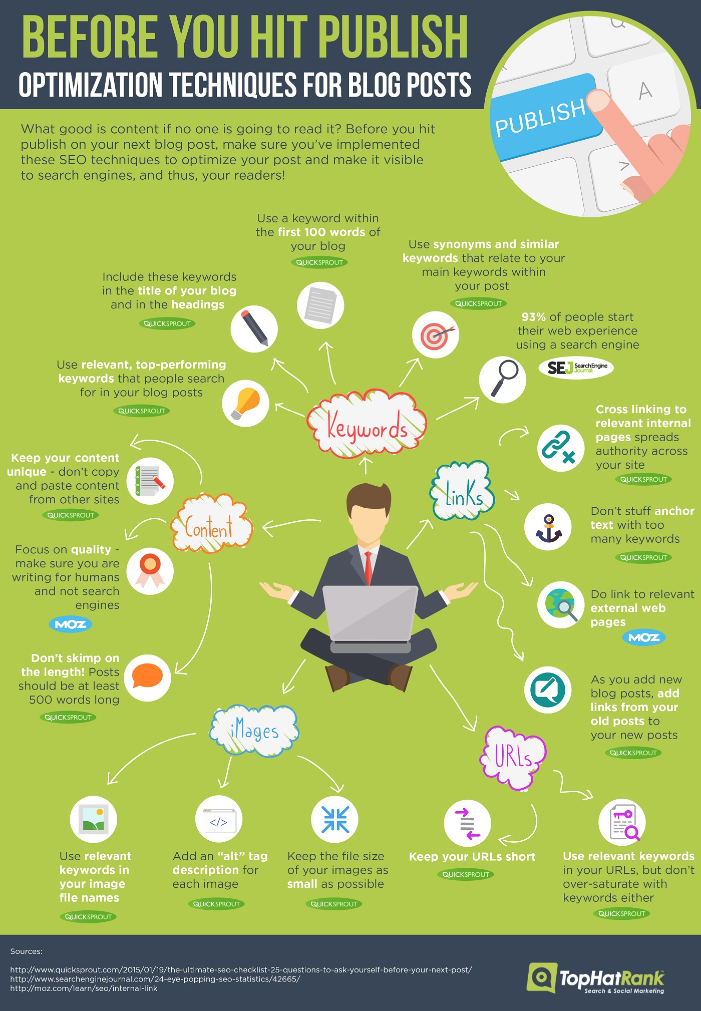 Infographic for Small Business Blog